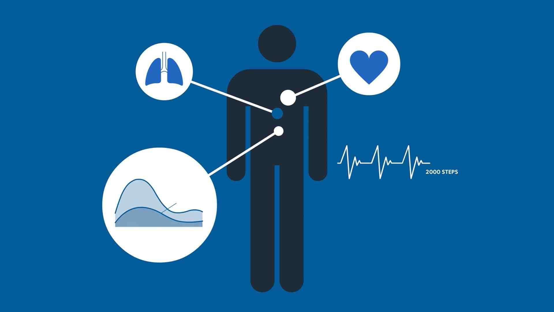 Healthcare in the Home facilitated by the Internet of Things